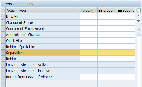 Screenshot of personnel actions.